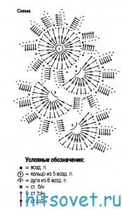 Вязание джемпера из ленточной пряжи, схема.