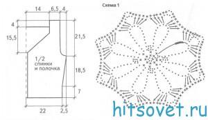 Вязание кофточки крючком, схема 1.