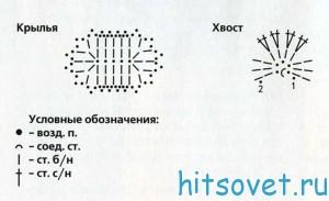 Пальчиковый театр Курочка ряба, схема.