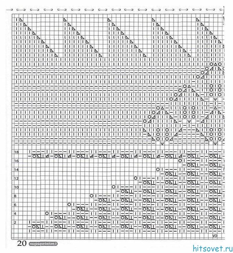Как связать шапку с листочками схема