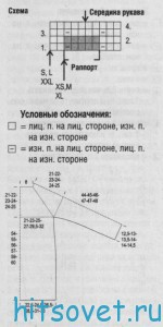 Вязание туники реглан, схема.