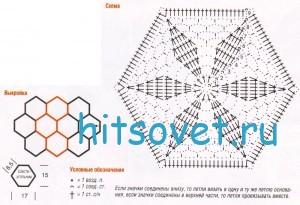 Вязание шали из шестиугольников, схема.