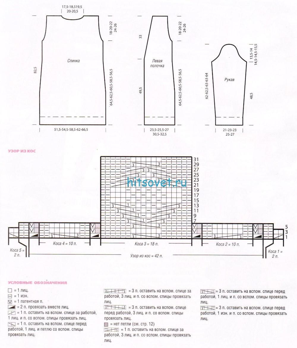 схемы вязания кардигана из длинноворсовой пряжи