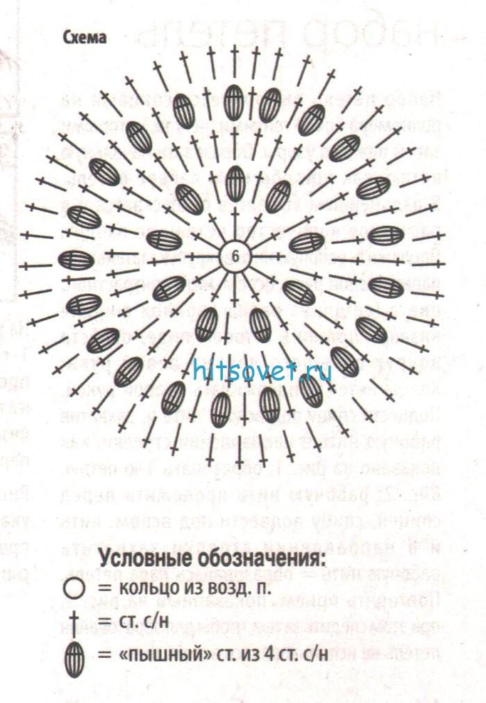 Плотный берет крючком схемы 110