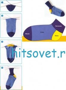 Описание вязания носков спицами от мыска