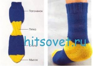 Вязание носков по спирали. Мастер класс, фото 4.