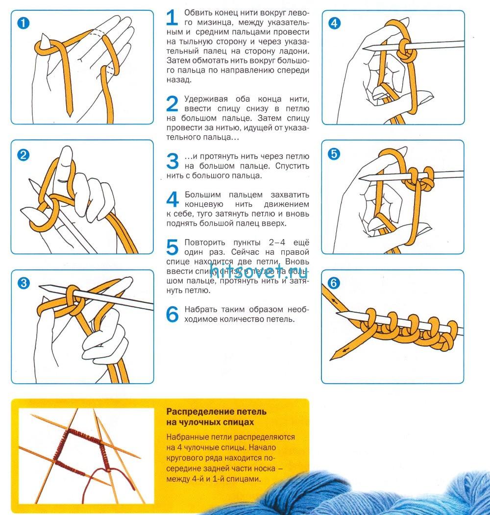Вязание спицами для начинающих. Как рассчитать количество петель для 21