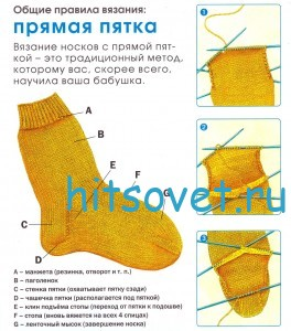 Вязание носков спицами. Мастер класс. Прямая пятка.