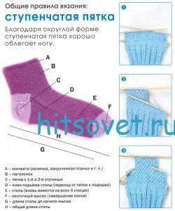Вязание носков спицами. Мастер класс. Ступенчатая пятка.