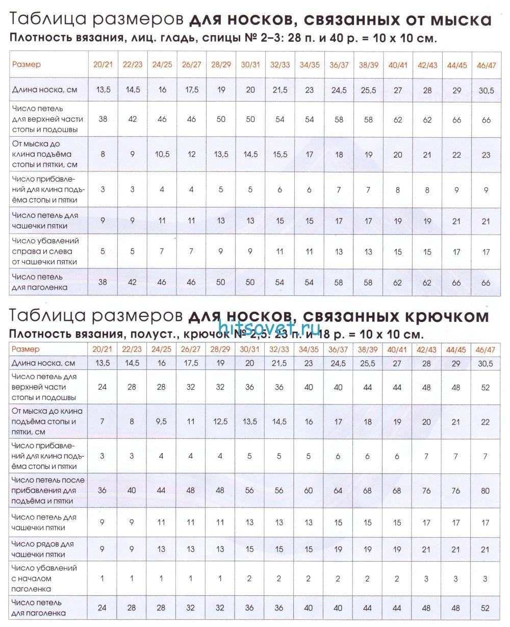 носки записи в рубрике носки дневник Liveinternet российский