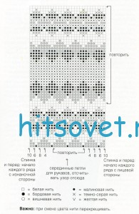 Схема вязания жакета для девочки