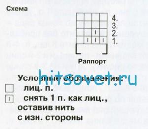 Схема вязания варежек для девочки