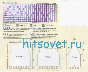 Вязание кофточки спицами с описанием, схема.