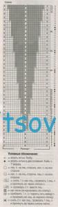 Вязание пончо зигзагообразным узором, схема.