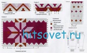 Женский вязаный свитер с орнаментом, схема.