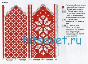 Варежки с норвежским узором, схема.