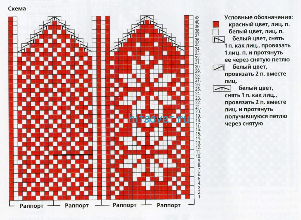 Схема вязания варежек с