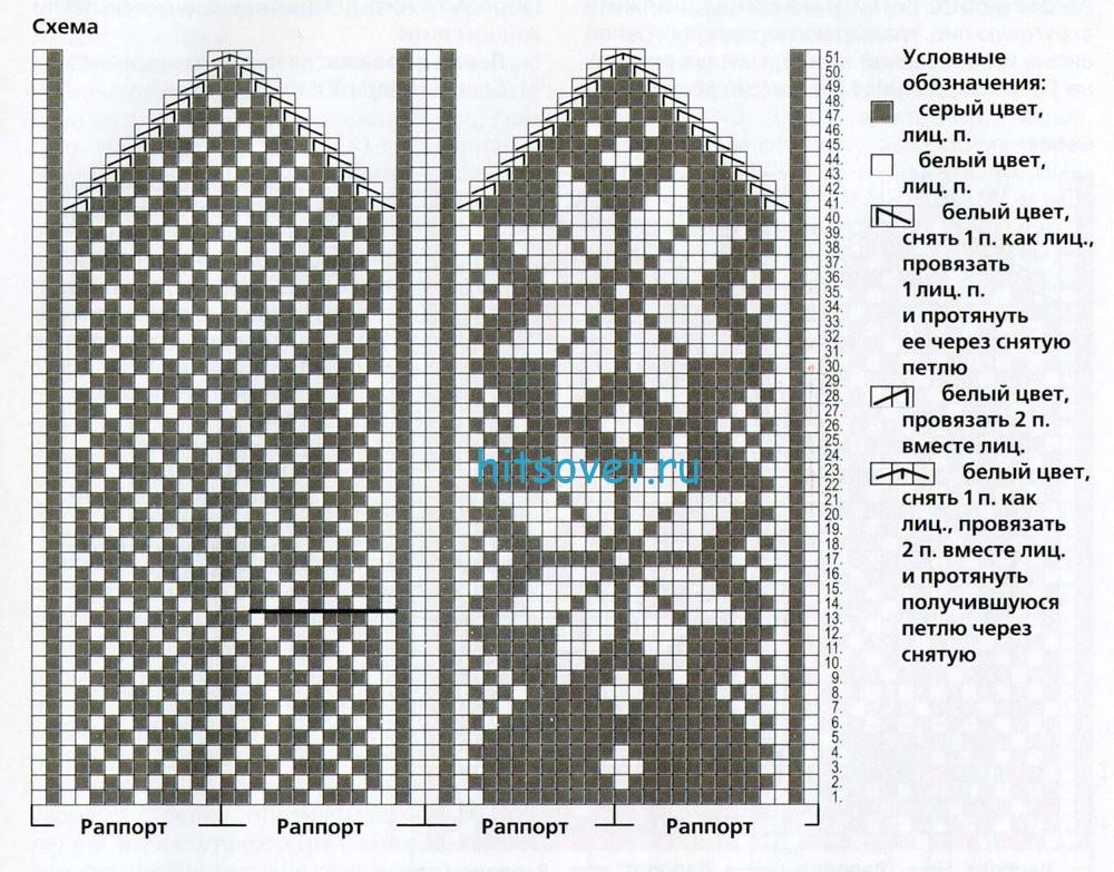 Схема вязания варежек спицами с орнаментом схемы 100