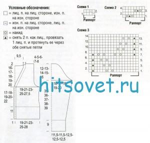 Схема вязания ажурного жакета спицами