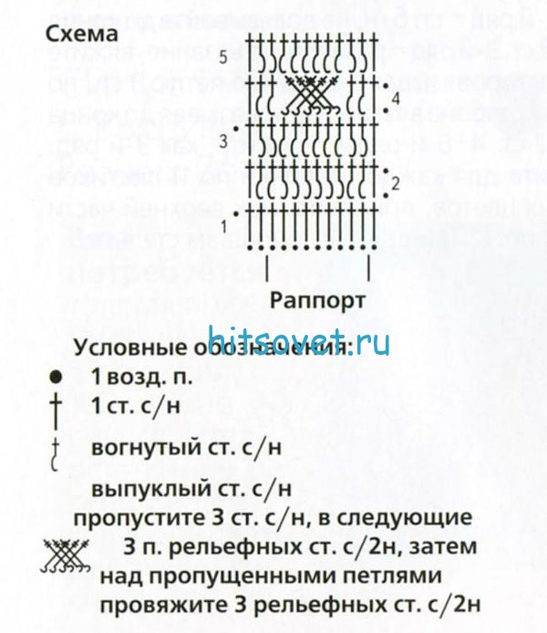 Вязание тапочек шлепок, схема.
