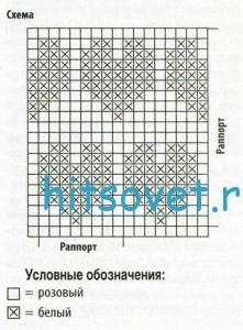 Схема вязания жакета с сердечками