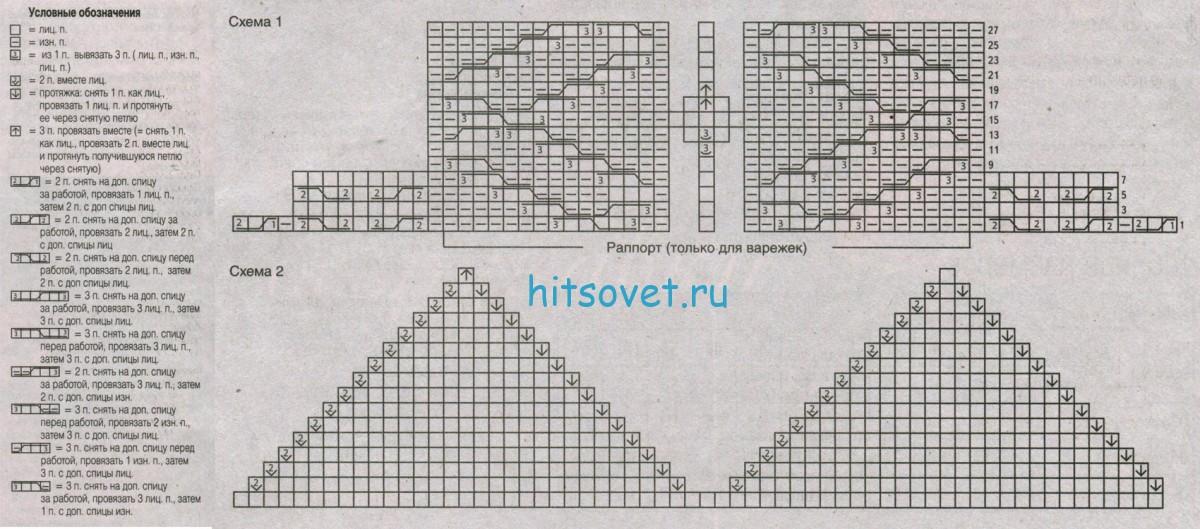 Схема вязания два на два