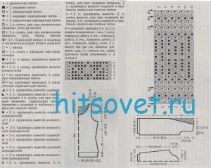 Схема вязание жакета и топа
