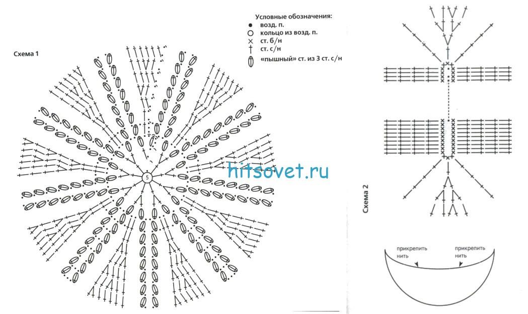 Вязание крючком описание фото китти