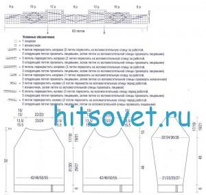 Схема вязания меланжевого пуловера