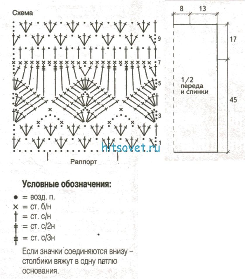 Схемы вязания из меланжевой крючком 329