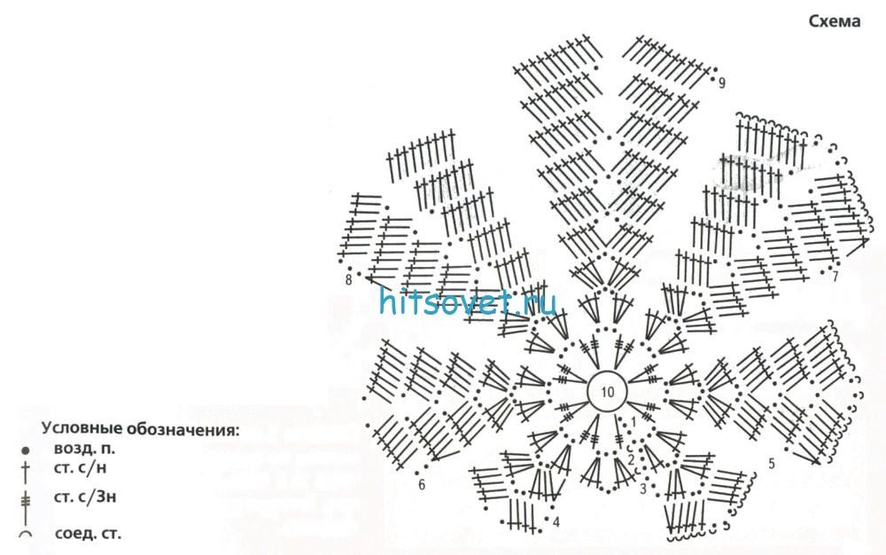 Схема вязания крючком листа 77