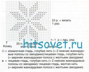 Вязание пончо со звездами, схема.