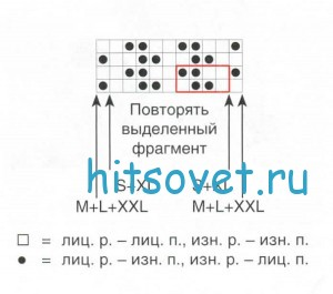 Вязание жакета в клетку, схема.