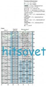 Вязание безрукавки с капюшоном, схема 1.