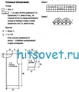 Вязание жакета с короткими рукавами схема