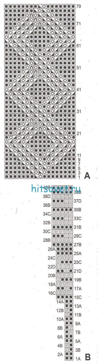 Вязание туники с цветочным узором, схема.