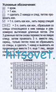 Вязаный жакет с плетеным узором, схема.