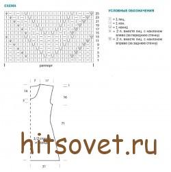 Бирюзовое вязаное платье с ажурными полосами. схема.