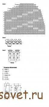 Схемы жакета