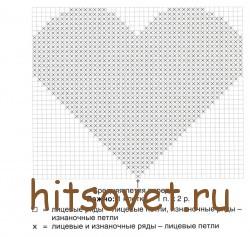 Схема рельефного сердечка