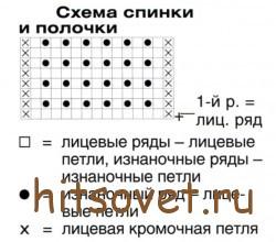 Схема вязания спинки и полочки