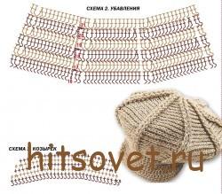 Женская кепка крючком, схема 2.