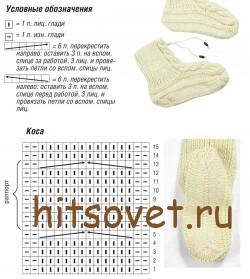 Вязаные носки сапоги, схемы и описание
