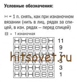 Схема свитера женского