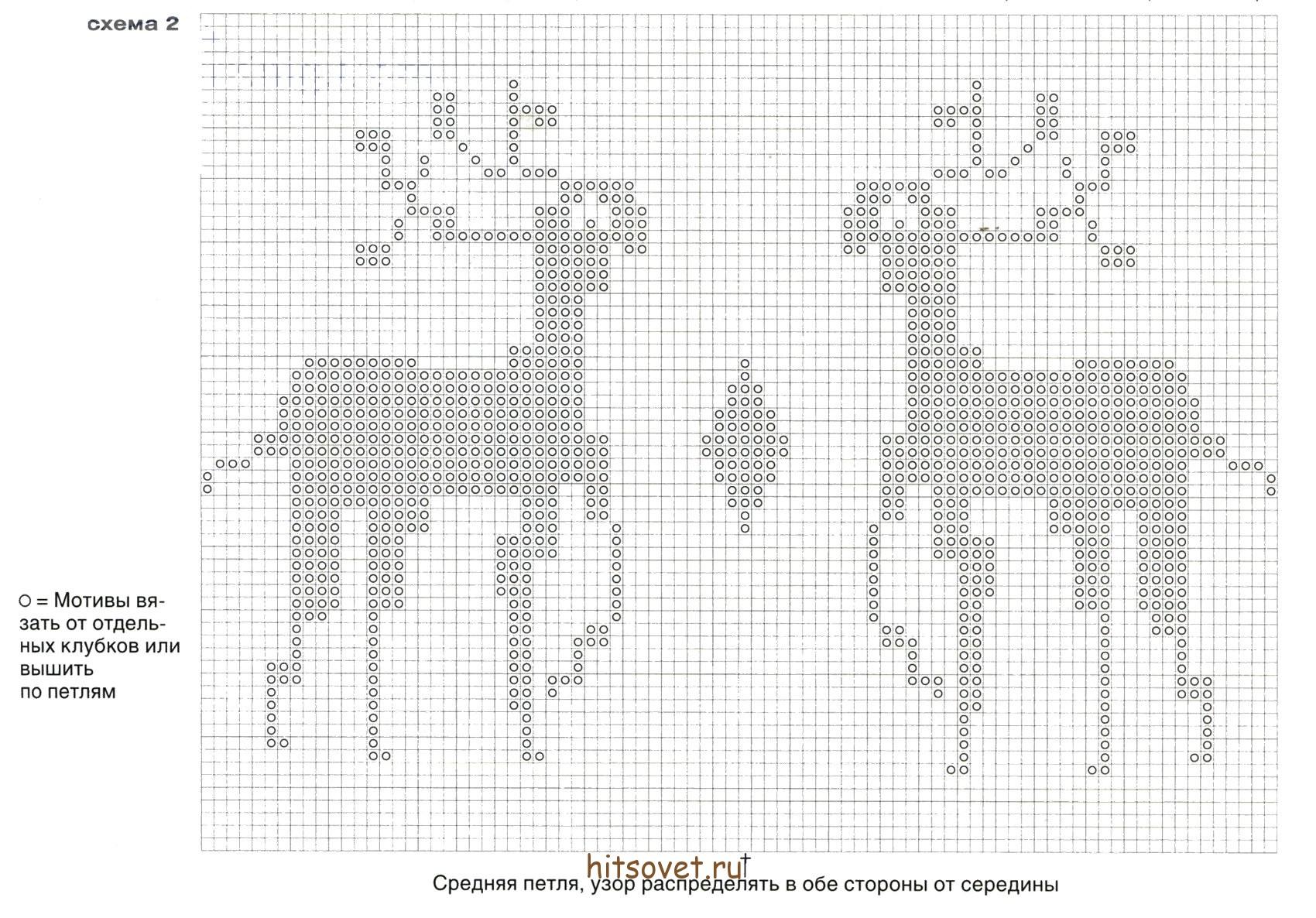 рисунок оленя на свитер схема