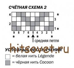 Схема 2 вязаного кардиган