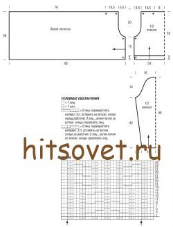 Выкройка и схема кардигана трансформера