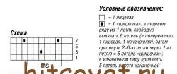 Схема накидки