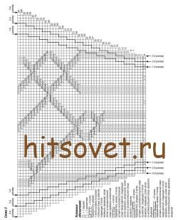Схема вязания свитера с косами, рисунок 2.