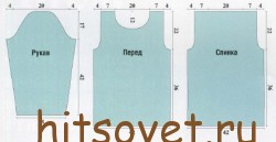Выкройка свитера женского из мохера